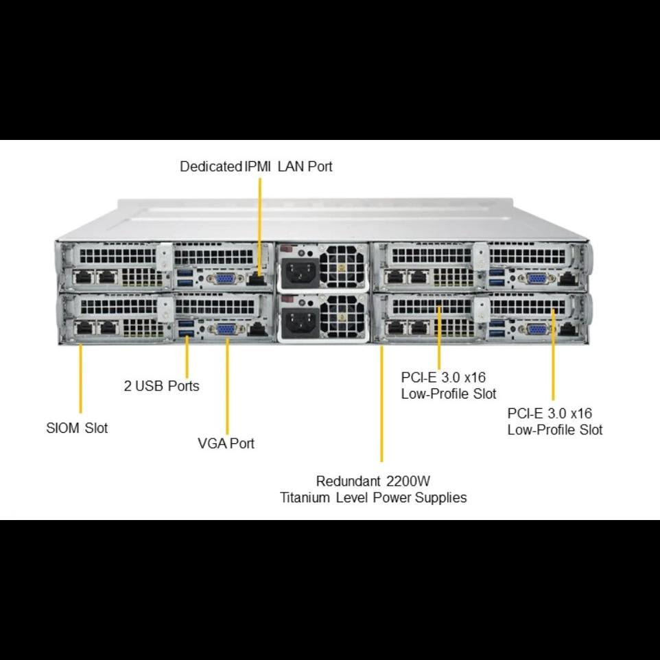"Платформа Supermicro 2U SYS-2029TP-HC0R, до 8 процессоров Intel Xeon Scalable, DDR4, 24x2.5"" HDD, 8x10GBase-T"