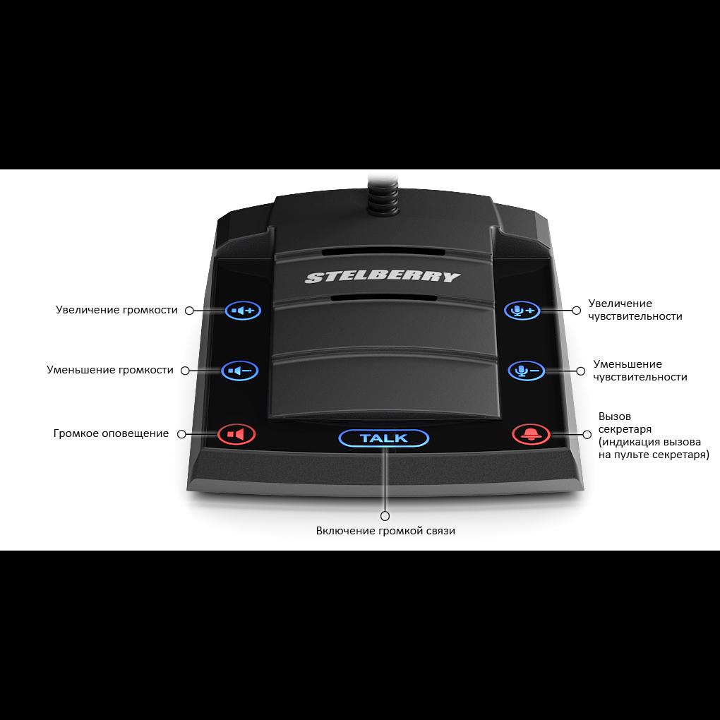 Цифровое переговорное устройство директор-секретарь Stelberry D-700