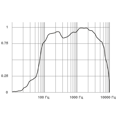 Микрофон активный Stelberry M-10