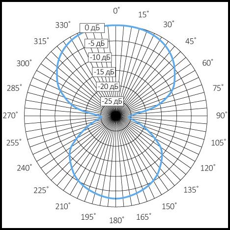 Активный двунаправленный микрофон Stelberry M-1100 для записи разговоров в помещениях с высоким уровнем шума