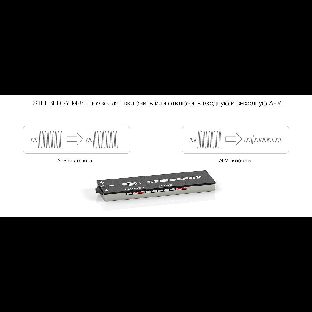 Микрофон активный Stelberry M-80