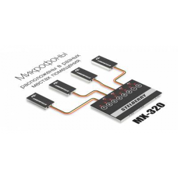 4-канальный цифровой аудиомикшер Stelberry MX-320 с произвольным микшированием каналов и индивидуальной регулировкой каждого канала