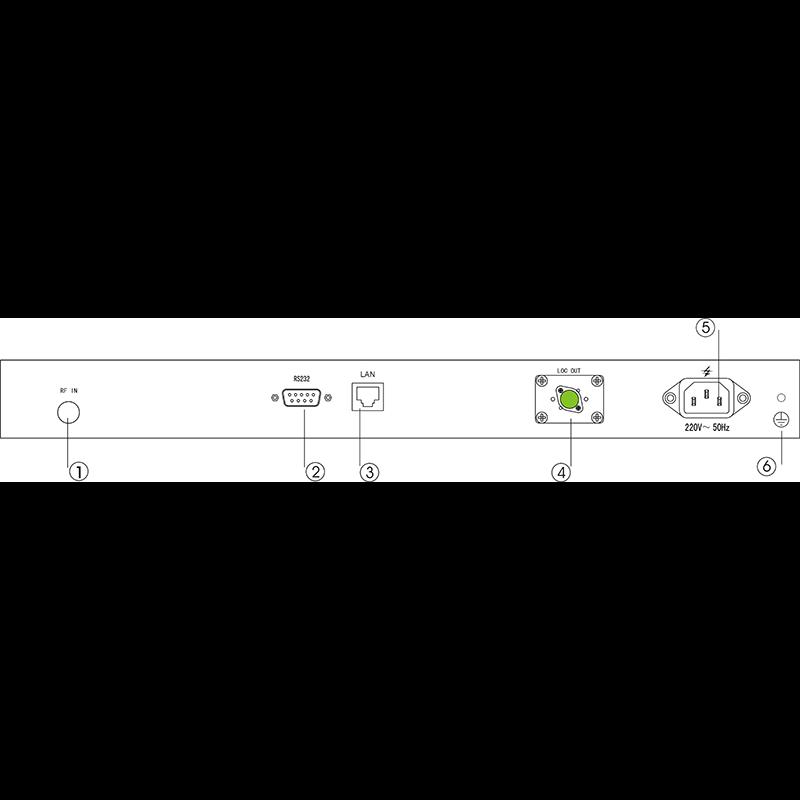 Передатчик оптический для сетей КТВ Vermax-HL-D1550-2 с прямой модуляцией