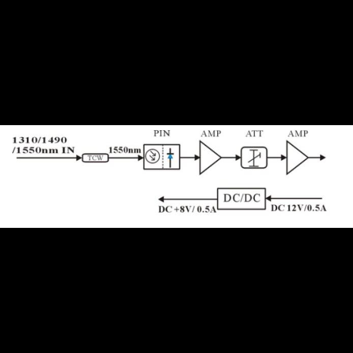 Приёмник оптический для сетей КТВ Vermax-LTP-078-6-IS