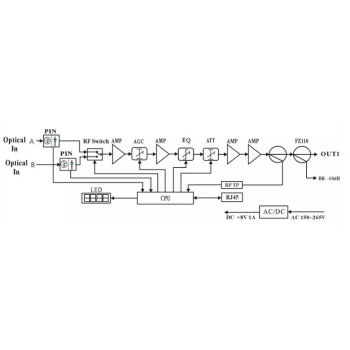 Запчасть - Блок питания для приемника Vermax-LTP-112-7хх