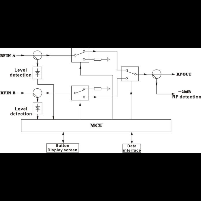 Коаксиальный переключатель VERMAX для сетей КТВ
