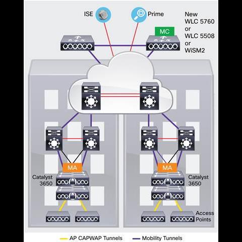 Коммутатор Cisco Catalyst WS-C3650-48FQ-S(некондиция, повреждена лицевая панель)