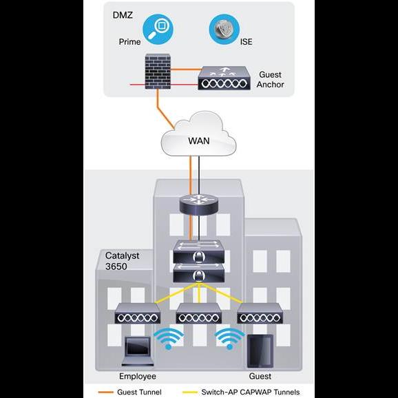 Коммутатор Cisco Catalyst WS-C3650-48FQ-S